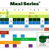 Maxi Series Gro+Bloom - Maxi Series Gro+Bloom